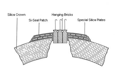Lubisol Hot Repair with hanging bricks - diagram