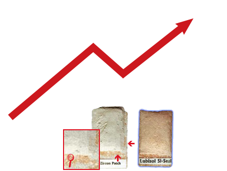 Lubisol insulation material, compared with Zircon patch