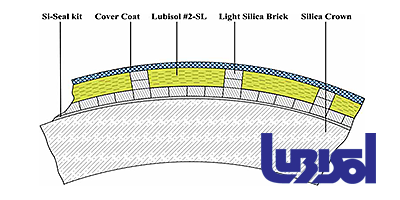 Crown Insulation diagram